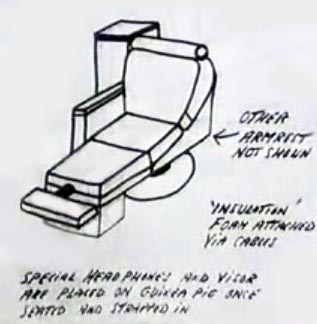 Trip Chairs